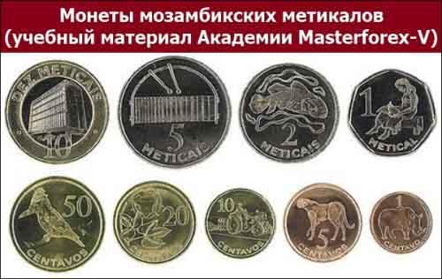 Монеты мозамбикского метикала