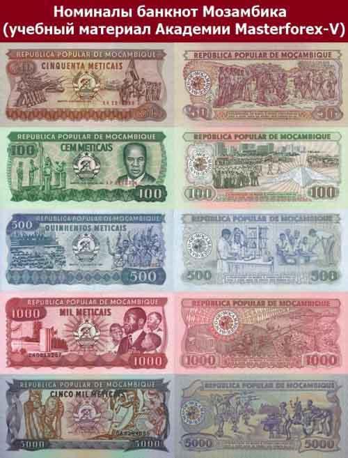 Номиналы банкнот Мозамбика
