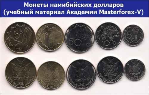 Монеты намибийского доллара