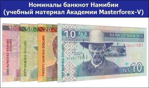 Номиналы банкнот Намибии