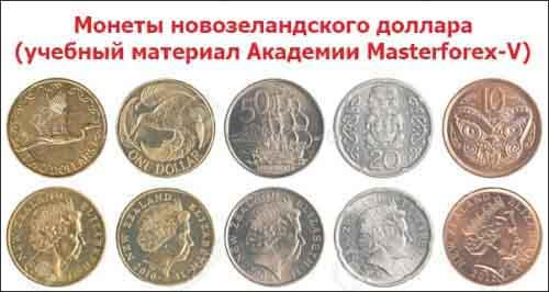 Монеты новозеландского доллара
