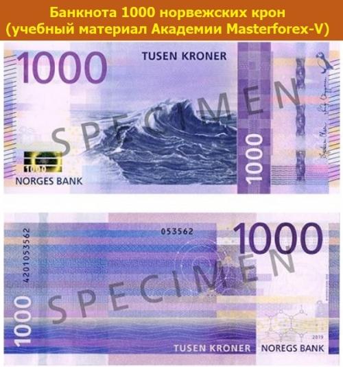 Банкнота 1000 крон