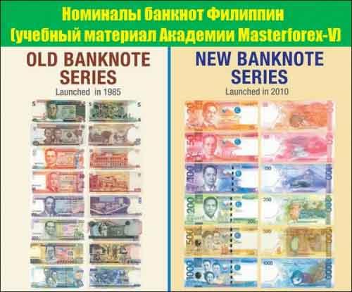 Номиналы банкнот Филиппин