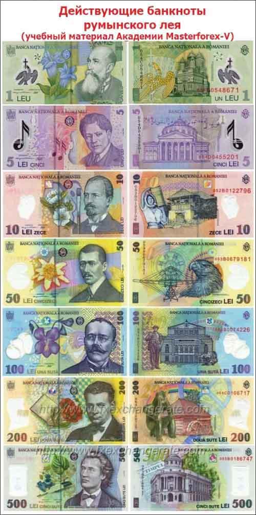 Номиналы банкнот Румынии