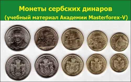 Монеты сербского динара