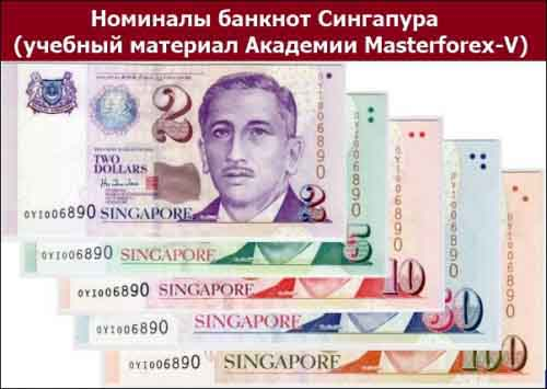 Номиналы банкнот Сингапура