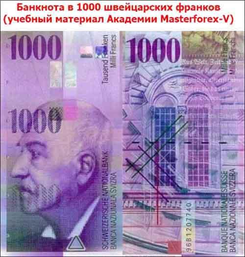 Банкнота в 1000 франков