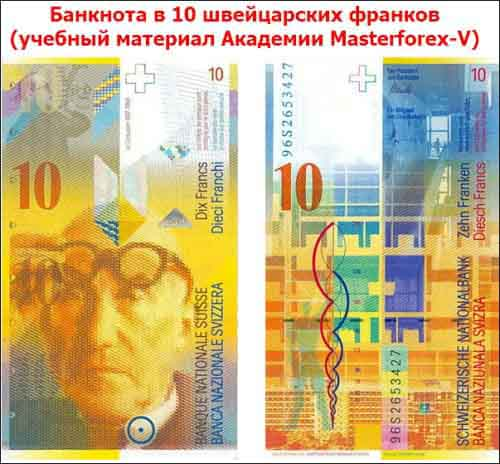 Банкнота в 10 швейцарских франков