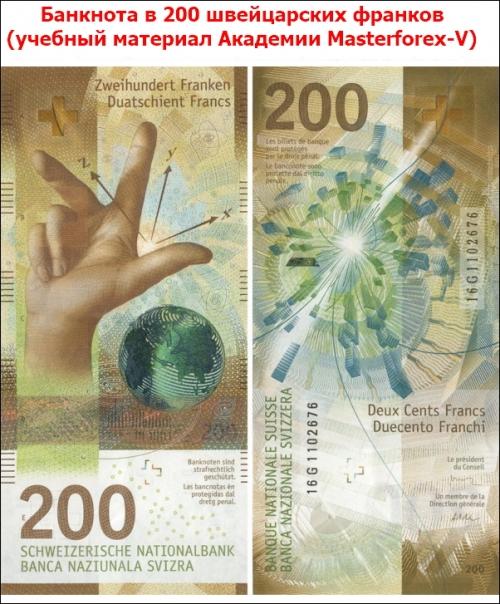 Купюра в 200 швейцарских франков