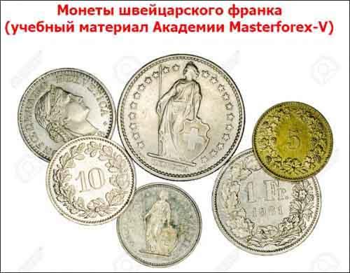 Монеты швейцарского франка