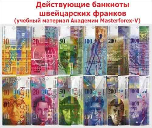 Номиналы банкнот Швейцарии