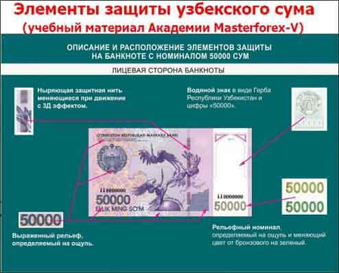 Элементы защиты узбекского сума