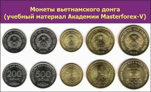 Монеты вьетнамского донга