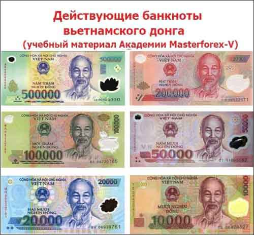 Номиналы банкнот Вьетнама