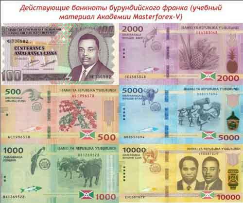 Банкноты бурундийского франка