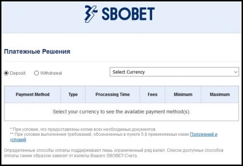 Внесение и снятие средств БК Sbobet
