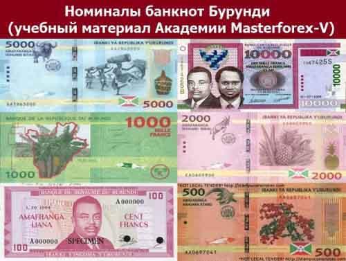 Номиналы банкнот Бурунди