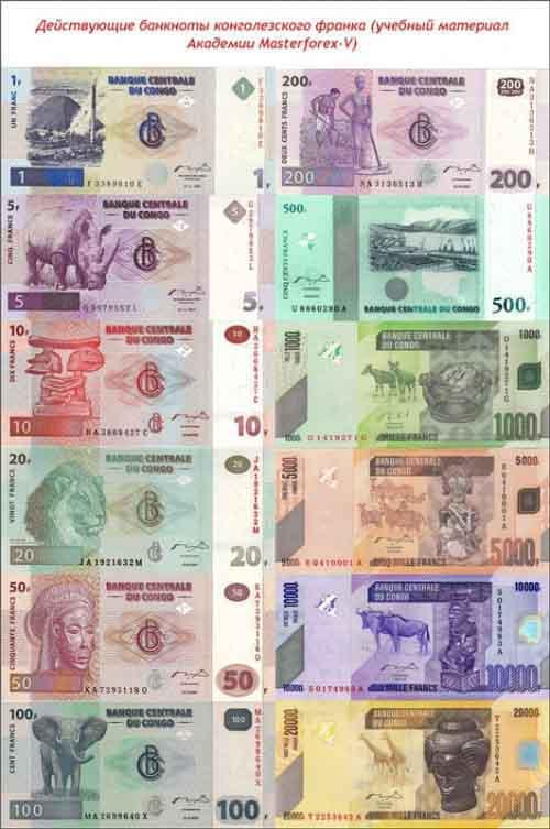 Банкноты конголезского франка