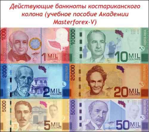 Банкноты костариканского колона