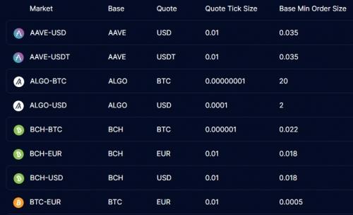 Торговля на бирже Blockchain.com