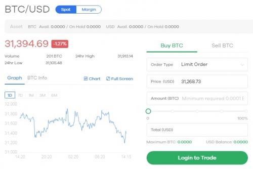 Торговля на бирже Okcoin