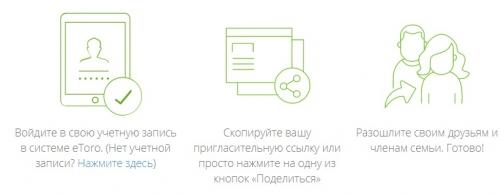 Реферальная программа криптобиржи