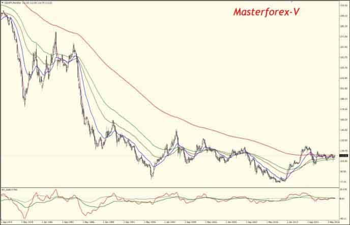 """Японская иена почти 40 лет считается финансовыми аналитиками """"валютой-убежищем"""""""