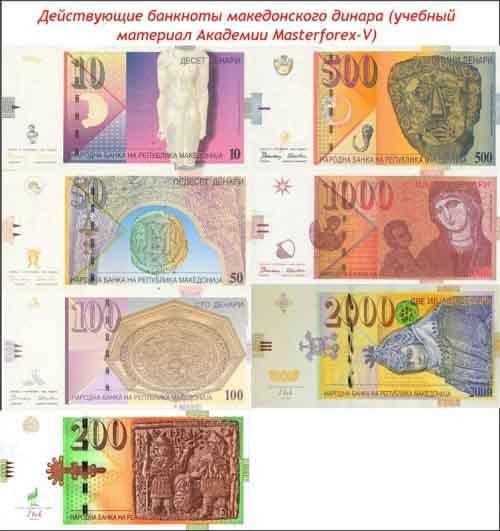 Банкноты Северной Македонии