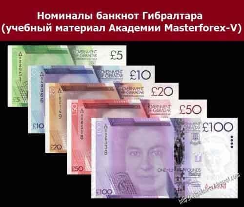 Номиналы банкнот Гибралтара