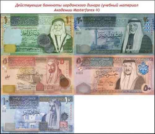 Банкноты иорданского динара