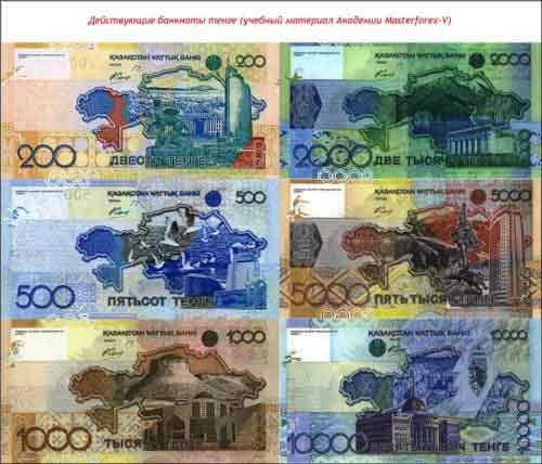 Действующие банкноты тенге