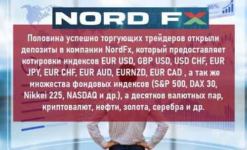 NordFx и Masterforex-V