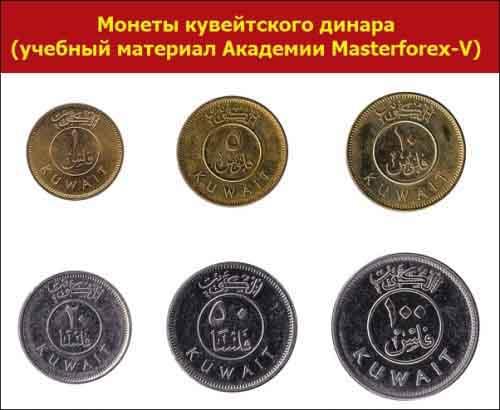 Монеты кувейтского динара