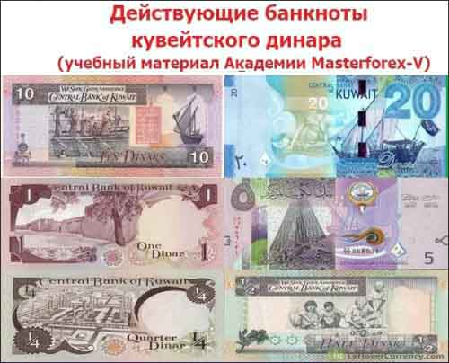 Номиналы банкнот Кувейта