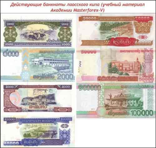 Банкноты лаосского кипа