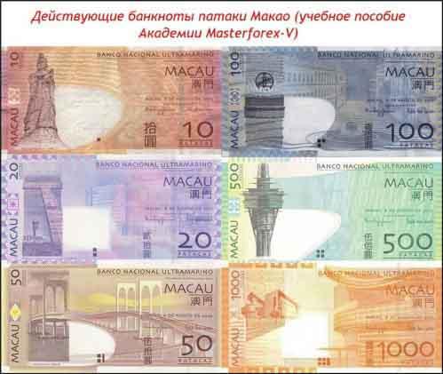 Банкноты патаки Макао