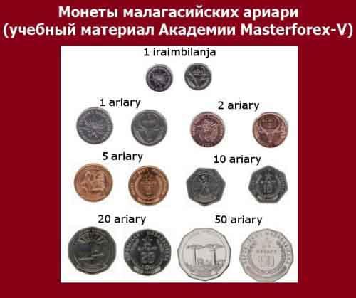 Монеты малагасийского ариари