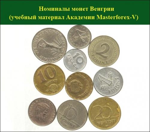 Номиналы венгерских монет