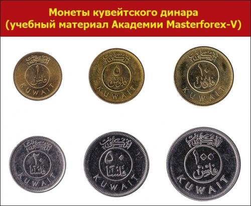 Номиналы кувейтских монет