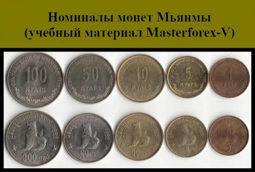 Номиналы монет Мьянмы