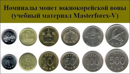 Номиналы монет южнокорейской воны