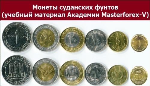 Номиналы монет Судана