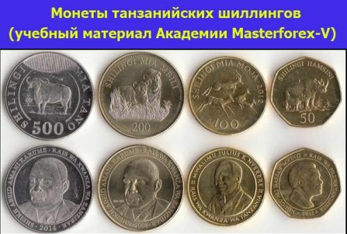 Номиналы монет Танзании