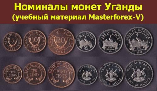 Номиналы монет Уганды