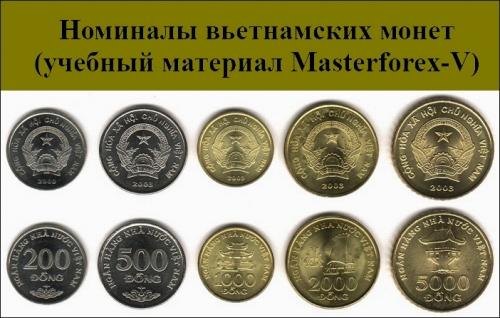 Номиналы вьетнамских монет