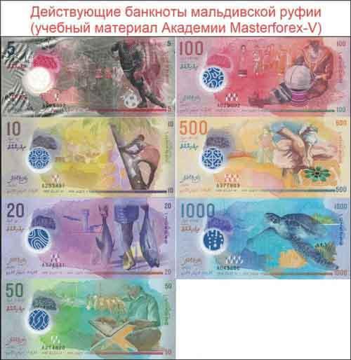 Банкноты мальдивской руфии