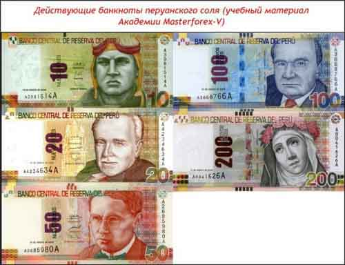 Банкноты перуанского соля