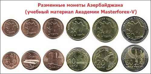 Разменные монеты Азербайджана