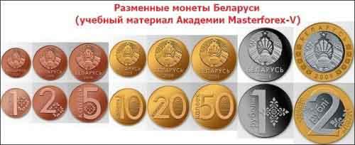 Разменные монеты Беларуси