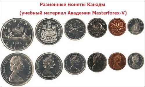 Разменные монеты Канады